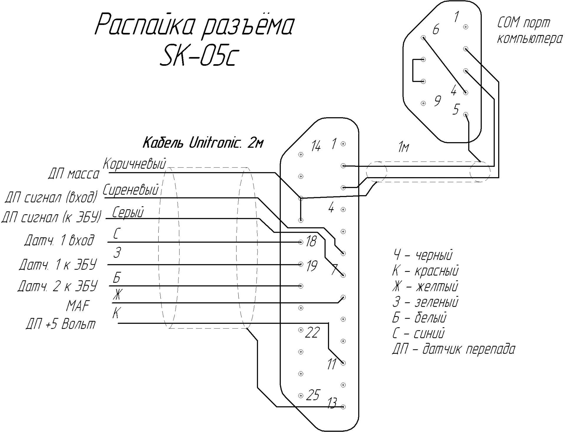Распайка разъема СК-05